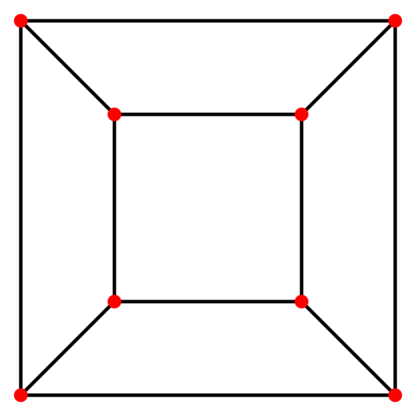 cube skeleton