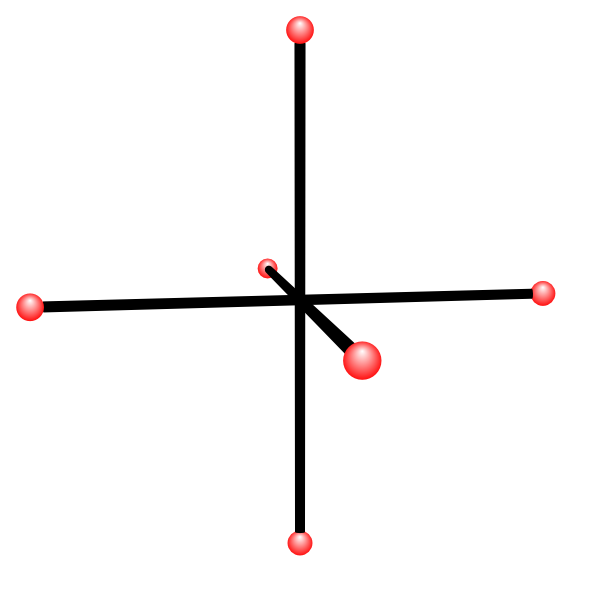 The octahedral point group has 13 axes of symmetry.. Three of them are the familiar face-turning axes of the cube.